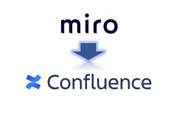 Confluence(コンフルエンス)でオンラインホワイトボードツールmiro(ミロ)を表示する方法