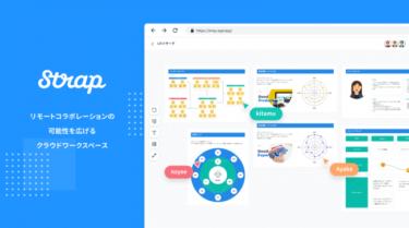 グッドパッチが新サービス「Strap(ストラップ)」のベータ版をアナウンス