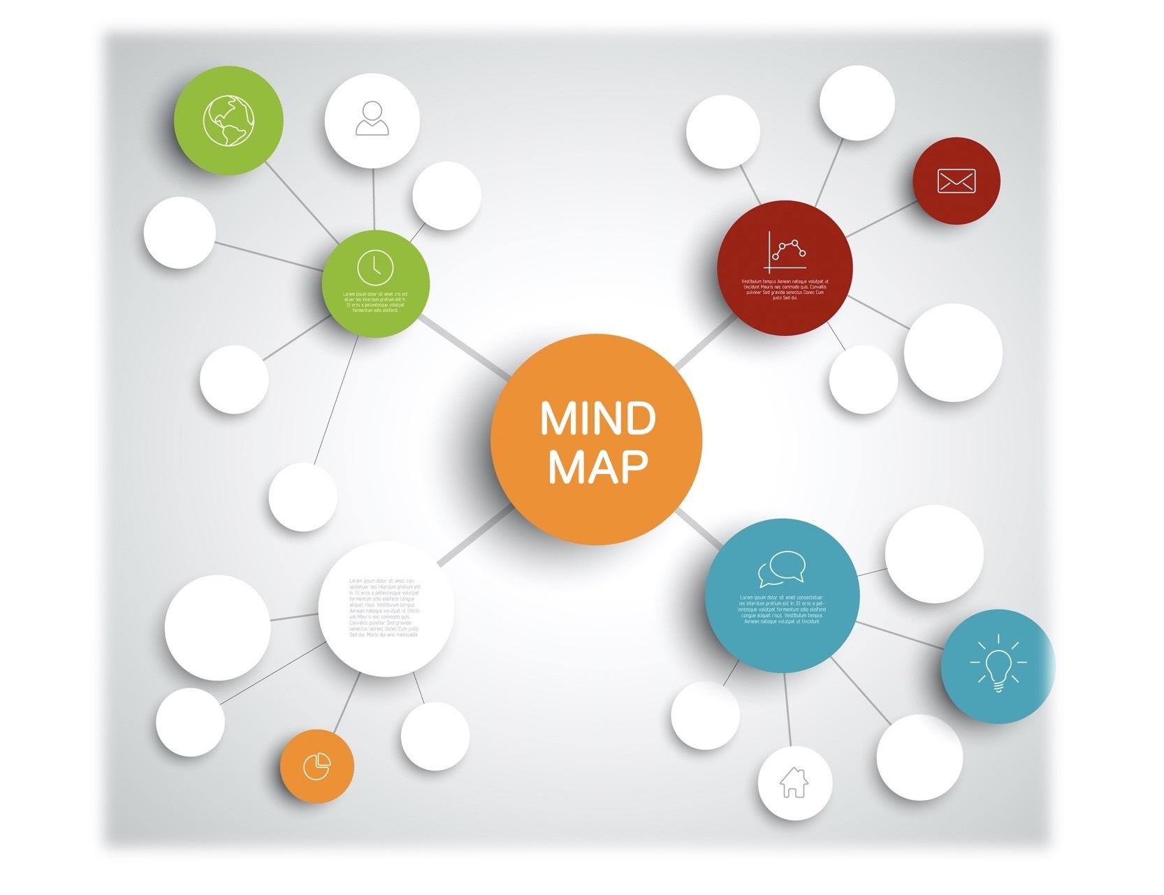 マインドマップを徹底解説 マインドマップの作成方法やオススメアプリをご紹介