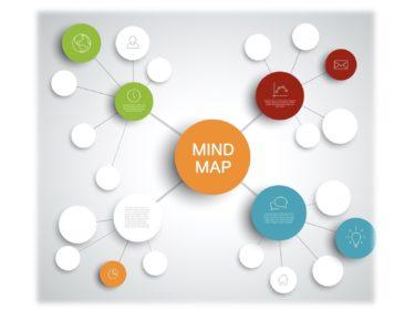 マインドマップを徹底解説!マインドマップの作成方法やオススメアプリをご紹介